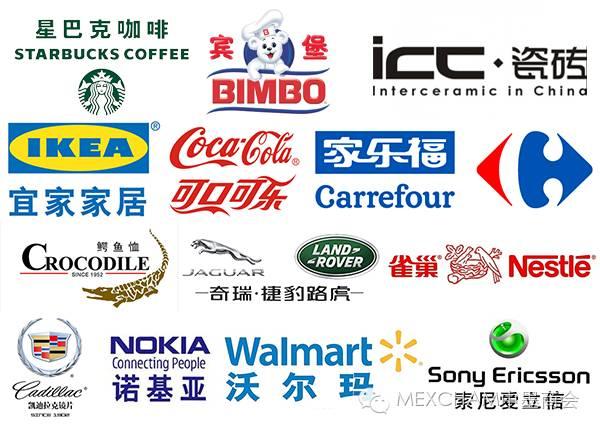 Eligiendo nombre chino para marcas extranjeras